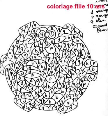 Coloriage Fille 10 Ans