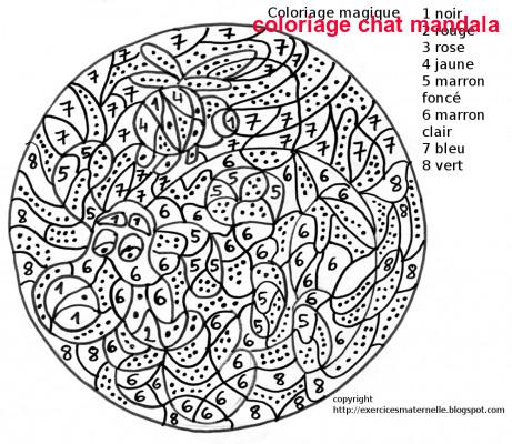Coloriage Chat Mandala