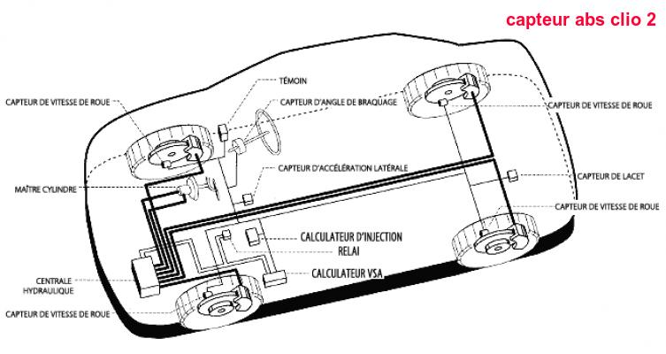 capteur abs clio 2