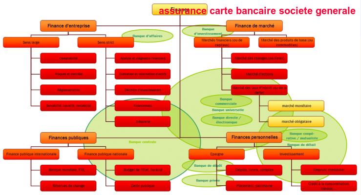 protection juridique carte visa premier assurance carte bancaire societe generale